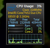 Active graph of multiple cores in application