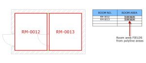 An FM drawing in FULL AutoCAD with a room areas table. (Image courtesy of Autodesk, Inc.)