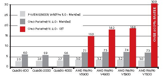 OIT comparisons (GPU-accelerated Transparency)