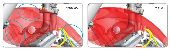 With and without OIT